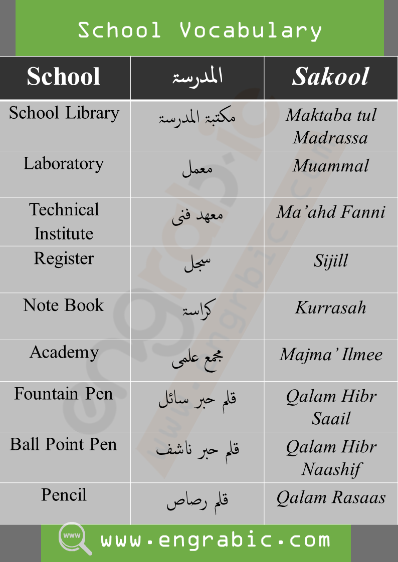 Vocabulary of School in Arabic-English. English vocabulary in Arabic and Urdu. Arabic vocabulary in English with translation in Urdu.