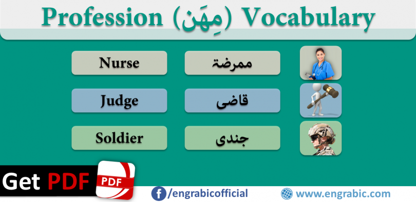 Profession Vocabulary in Arabic English for the learners.Profession Vocabulary in Arabic English with translation in English and Roman Arabic with PDF.