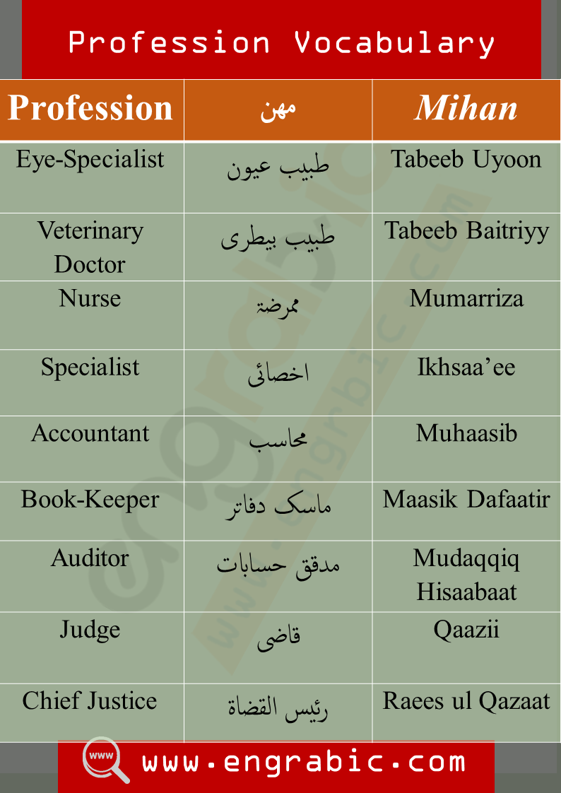 Profession Vocabulary in Arabic and English. English words with translation in Arabic. Arabic words with translation in English.