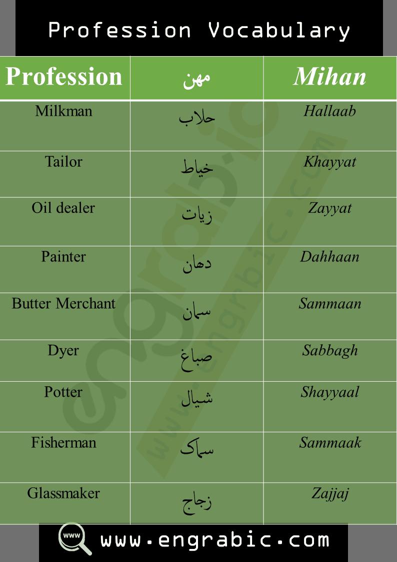 Profession Vocabulary in Arabic-English. Arabic Profession Vocabulary. Vocabulary Topics. Vocabulary of Arabic and English. English Vocabulary.