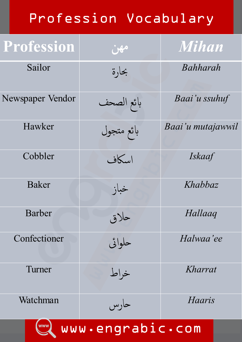 Profession vocabulary in English. Arabic vocabulary for the beginners. Vocabulary of English and Arabic.Arabic vocabulary PDF.