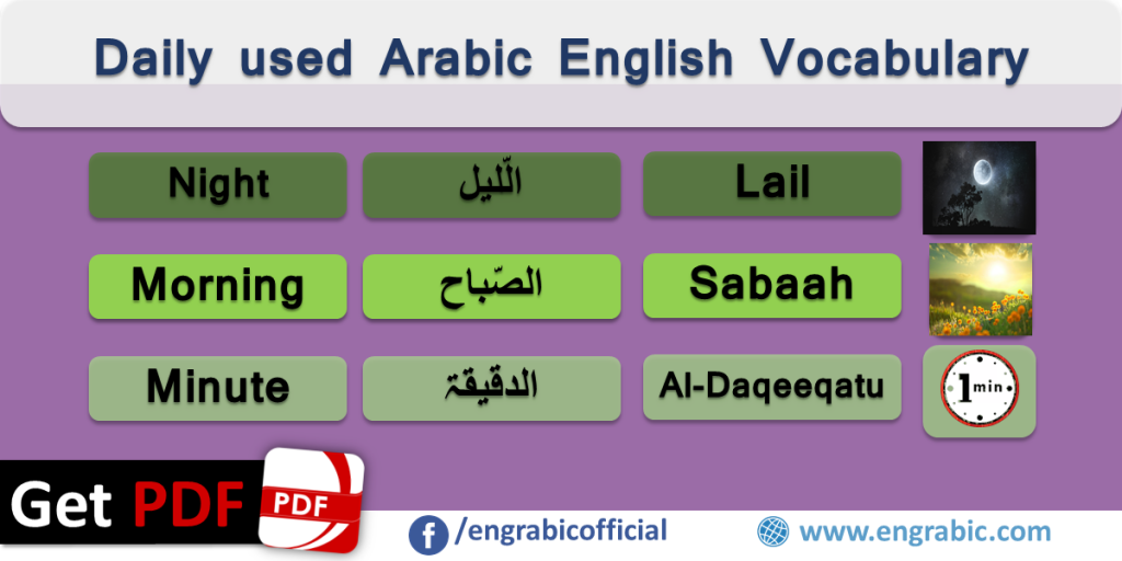 Arabic words with English Meanings -100 Words | Engrabic