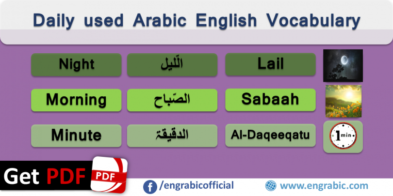 Arabic words with English meanings used in daily life. Daily used words in conversation. Learn Arabic and English from Arabic and English vocabulary. Arabic vocabulary for the beginners.