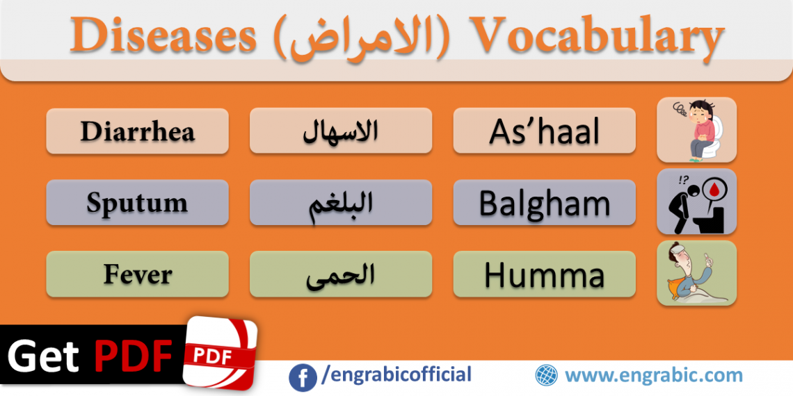 Diseases Vocabulary in Arabic for the learners. Vocabulary of Diseases in English with translation in Arabic and Roman Arabic with PDF
