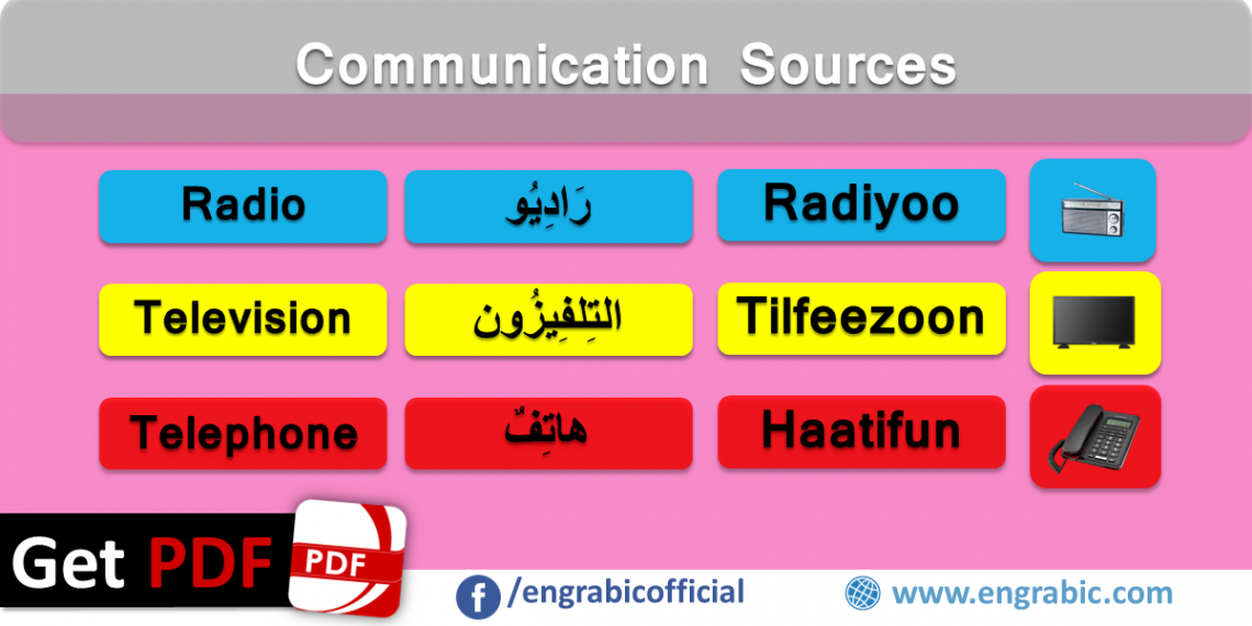 Arabic and English vocabulary for communication sources. Sources of Communication in Arabic and English for beginners to learn Arabic and English Language. Arabic vocabulary for learners to improve Arabic and English.