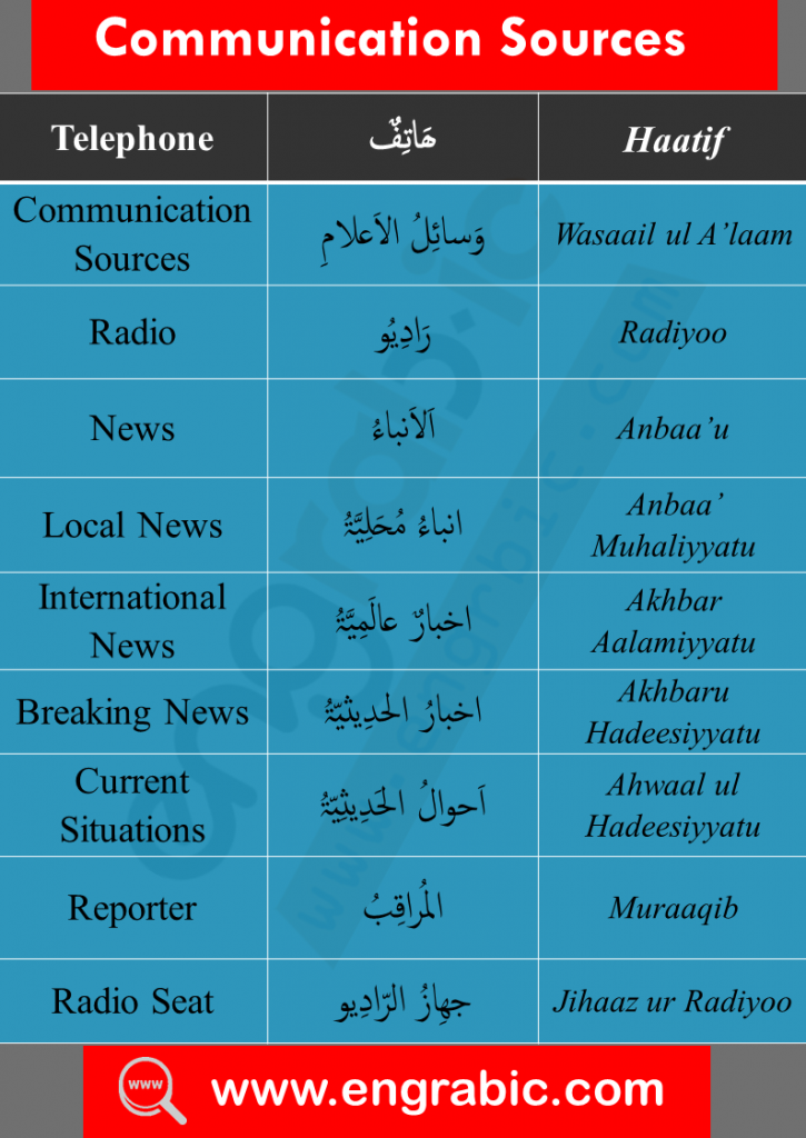 200 Most common Arabic words with English meanings. Extensive vocabulary for beginners. It contains the most important Arabic words with English meanings. Here are the 200 most important and most frequent Arabic words. This is a list of words that you need to memorize to improve Arabic learning.