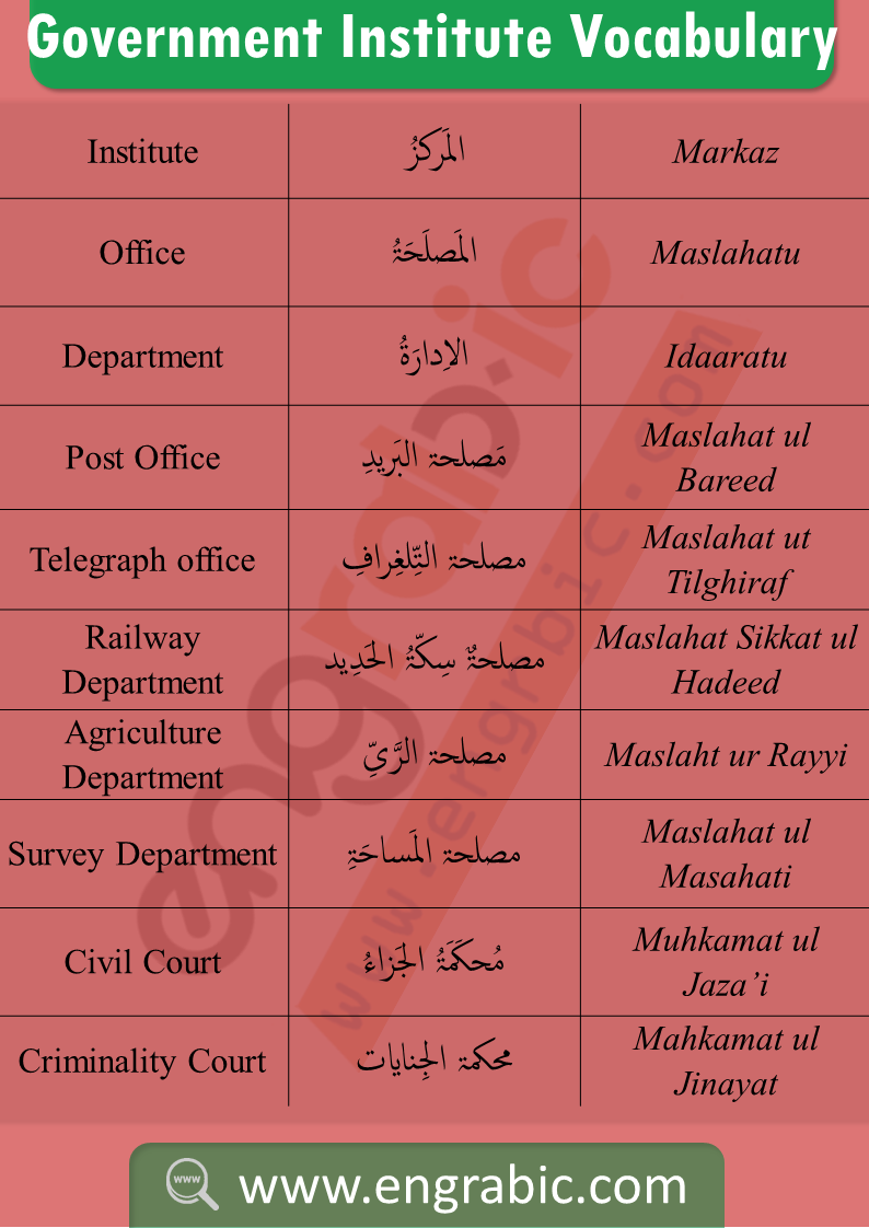 Arabic and English vocabulary for Government Institute. Vocabulary of Arabic and English for Government institute. Government institute vocabulary in Arabic and English. Arabic and English vocabulary for learners.