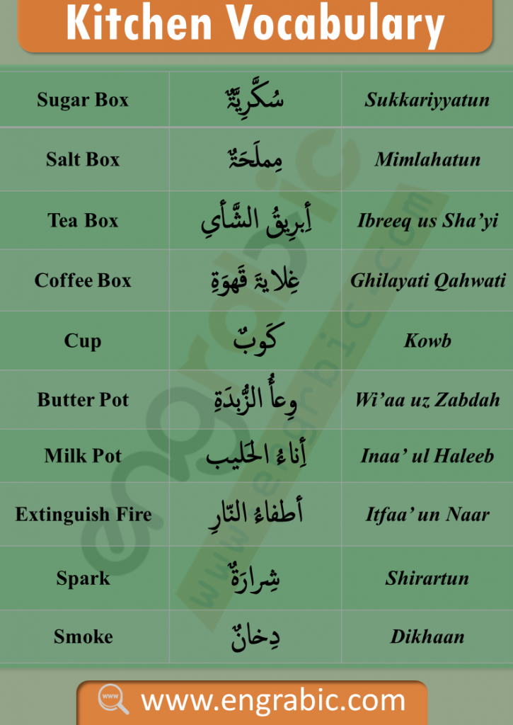 Kitchen Items in Arabic, Kitchen Vocabulary in Arabic with English Meanings. Learn vocabulary about Kitchen items in Arabic with English meanings in English letters. Important Arabic words about Kitchen utensils and the things in the Kitchen with English.