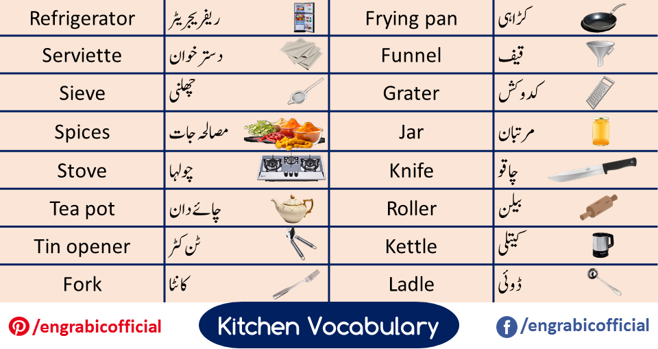 List Of Kitchen Item Names Vocabulary In Arabic And English