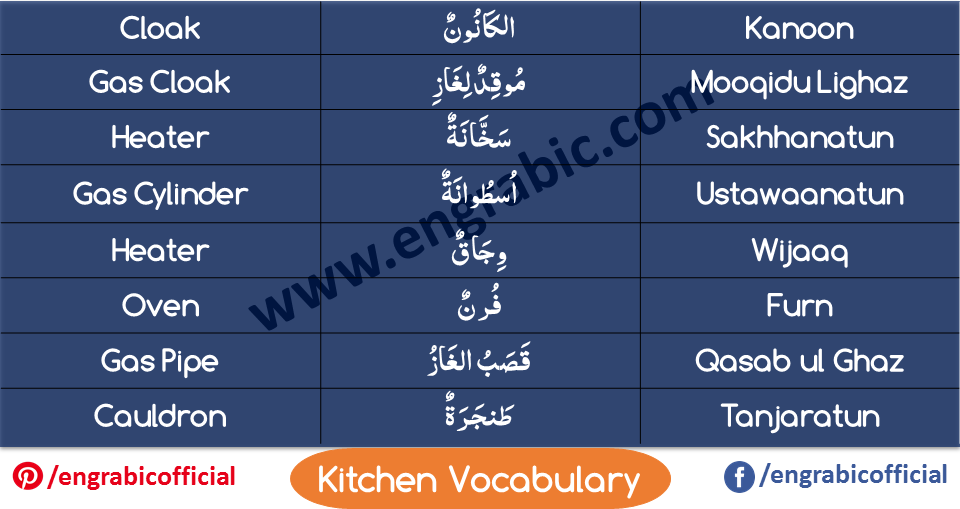 List of Kitchen Item Names Vocabulary in Arabic and English Meanings. Learn vocabulary about Kitchen Utensil in Arabic with English meanings in English letters. Important Arabic words about Kitchen utensils and the things in the Kitchen with English.