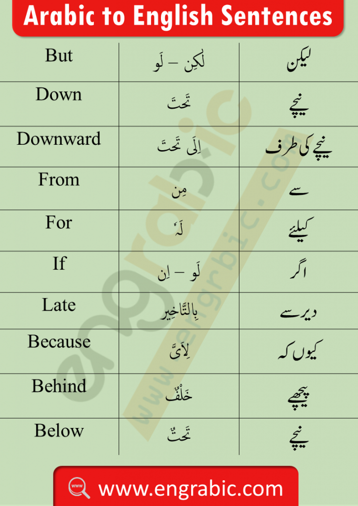 150 basic Arabic Words in English and Urdu. Basic Arabic Words for the beginners. Learn Arabic through basic Arabic words. Basic Arabic words with Urdu meanings PDF. Basic Arabic Words with Urdu Translation. Learn Arabic through Urdu and English.This is the Arabic Core 150 Words List. It contains the most important and most frequently used Arabic words. Start learning Arabic with these Words.How can you find the translation of 150 basic Arabic words into English and Urdu.