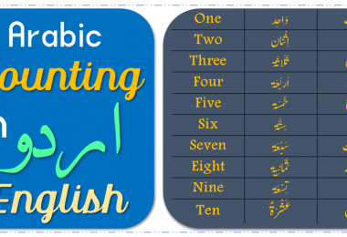 Arabic Counting 1 to 100 in English and Urdu for beginners. The following Table helps you learn Numbers in Arabic,  Urdu and English from 1 to 100.