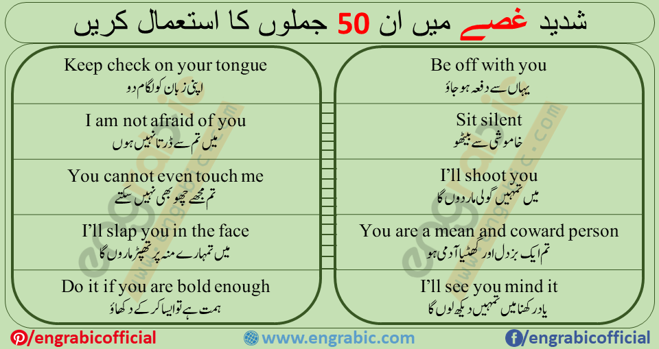 Spoken English Sentences with Urdu translation for daily speaking. English to Urdu Sentences for daily use. Daily Life Sentences with Urdu Translation Download PDF Free contains daily used English sentences in Urdu as well as in Hindi translation for spoken English practice. You can download PDF at the bottom. Basic English lessons in Hindi, Basic Sentences in Hindi, Hindi Sentences PDF, Urdu Sentences PDF, Short Sentences with Urdu, Short Sentences with Hindi
