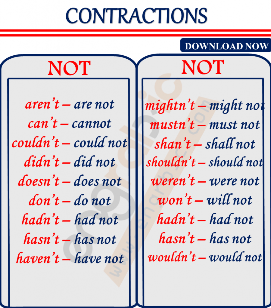 Contractions List with Worksheet and Examples. Contraction rules and examples with images. A to Z list of contractions. All the contractions explained in pictures.