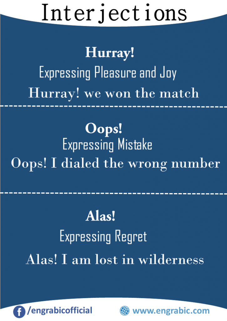 An interjection is a part of speech that demonstrates the feelings or emotions of author. These words can be alone or may be placed before or after the sentence. Interjections are followed by a Exclamation Mark