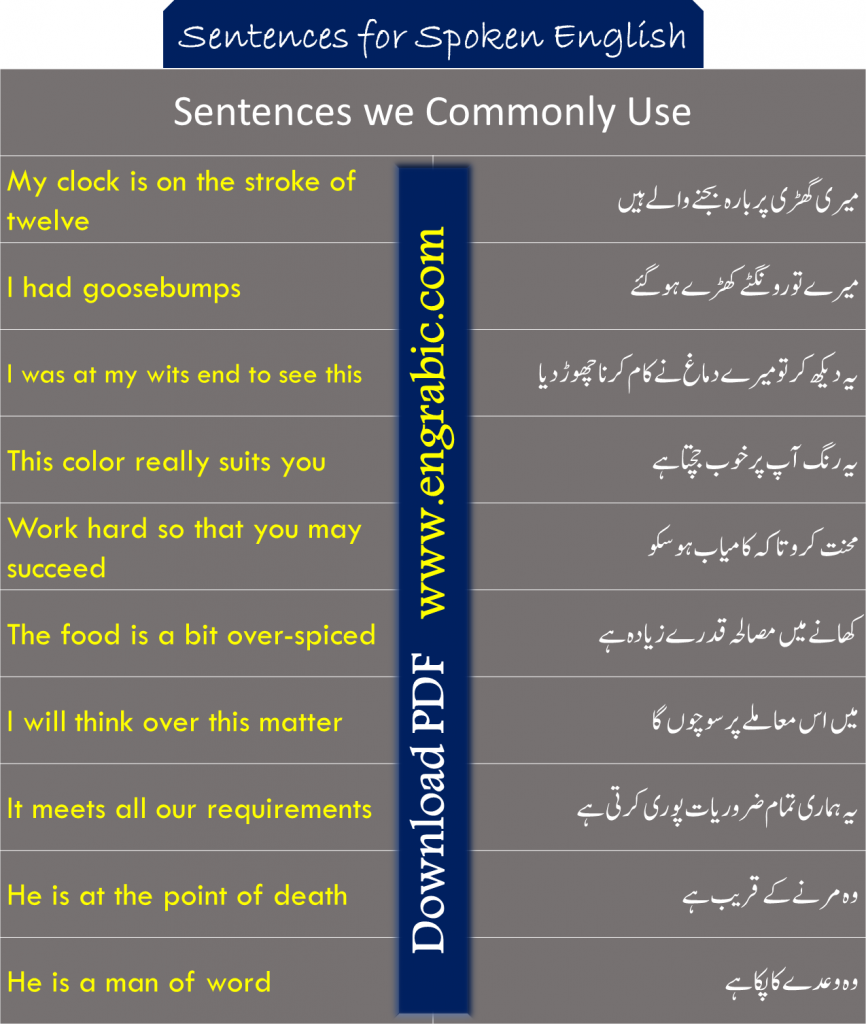 Spoken English Sentences for with Urdu translation for daily speaking. English to Urdu Sentences for daily use. Daily Life Sentences with Urdu Translation Download PDF Free contains daily used English sentences in Urdu as well as in Hindi translation for spoken English practice. You can download PDF at the bottom. Basic English lessons in Hindi, Basic Sentences in Hindi, Hindi Sentences PDF, Urdu Sentences PDF, Short Sentences with Urdu, Short Sentences with Hindi.