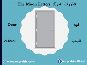 In Arabic, the consonants are divided into two groups, called the sun lettersorsolar letters(حروف شمسيةḥurūf shamsiyyah)andmoon lettersorlunar letters(حروف قمريةḥurūf qamariyyah). Phonetically, sun letters are ones pronounced as coronal consonants and moon letters are ones pronounced as other consonants.