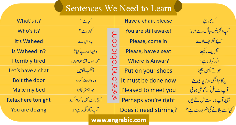 Spoken English Sentences with Urdu translation for daily speaking. English to Urdu Sentences for daily use. Daily Life Sentences with Urdu Translation Download PDF Free contains daily used English sentences in Urdu as well as in Hindi translation for spoken English practice. You can download PDF at the bottom. Basic English lessons in Hindi, Basic Sentences in Hindi, Hindi Sentences PDF, Urdu Sentences PDF, Short Sentences with Urdu, Short Sentences with Hindi.