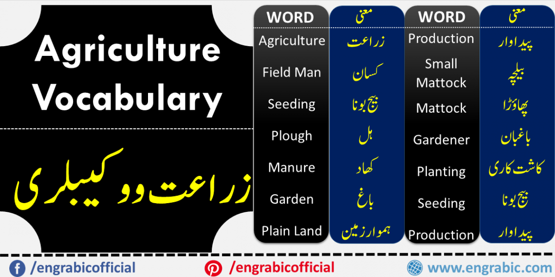 Agriculture and Farming Vocabulary. Agriculture and Farming Vocabulary Words in English and Urdu. List of tools and appliances used in Agriculture with Pronunciation. A vocabulary List Featuring Agriculture tools and Appliances. Here is a top list 300 English Vocabulary Items for Farming and Agriculture