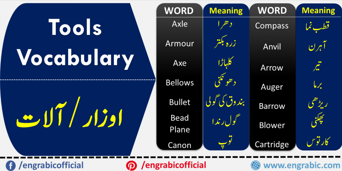 Any instrument which helps you accomplish a task is called as tool. Tools and Weapons Vocabulary Words list in English and Urdu. Learn basic English tools and weapons vocabulary with pictures and audio to help you pronounce these words. Tool and Weapons name in English. Tool and Weapons Vocabulary words list for the beginners to learn daily used tools in English and Urdu.