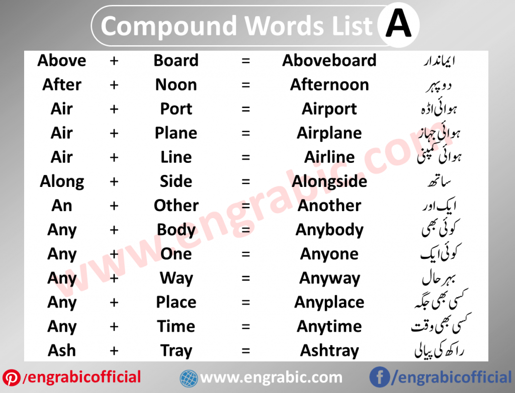 "earn 1000 Compound Words in their Alphabetical Order, moreover, for the ease of the learners the list is provided in PDF as well. You may avail the compound words list Lesson in PDF at bottom. What are the Compound Words? These are the words which are created when two words get joined to form a new word which has completely different meaning. For Example, ""Honey"" and ""Comb"" are two different words, but when joined, they form another word  ""Honeycomb"" . Here is a list of almost 1000 Compound Words in alphabetical order. These compound words are formed when two single words combine. Combination of two single word gives Compound Word. Find the most important and Unique Compound Words Here. 1000 examples of Compound Words."