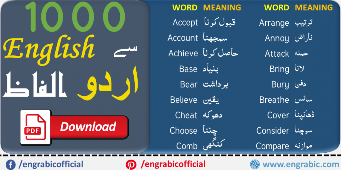 Learn 1000 Basic English Urdu Words here. Find Urdu Words in our Urdu to English Dictionary. English to Urdu Dictionary, English to Urdu Words in our online FREE dictionary. Find Definitions,synonyms,forms of verbs and sentences. This is the list of 1000 Core English Words and Urdu Words With their meaning in Urdu and English. It contains the most important and most frequently used English and Urdu words which we use in our daily life. This will help Pakistani and Indian users to find the meanings of difficult and important phrases and sentences. Urdu Vocabulary Words List PDF | 1000 Core English Words contains commonly used English words with Urdu meanings and three forms of verbs. This lesson will help you to improve your English vocabulary skills. Download PDF at bottom