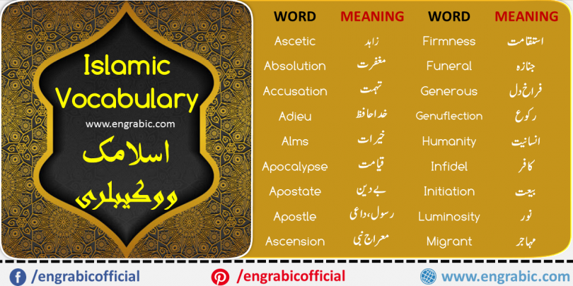 Islamic Vocabulary Words in Urdu & Hindi. Vocabulary about religion. Islamic English words in Urdu. Urdu vocabulary about Islam. Islamic words with Urdu meanings. Here are the most used and unique words about Islam and Religion.