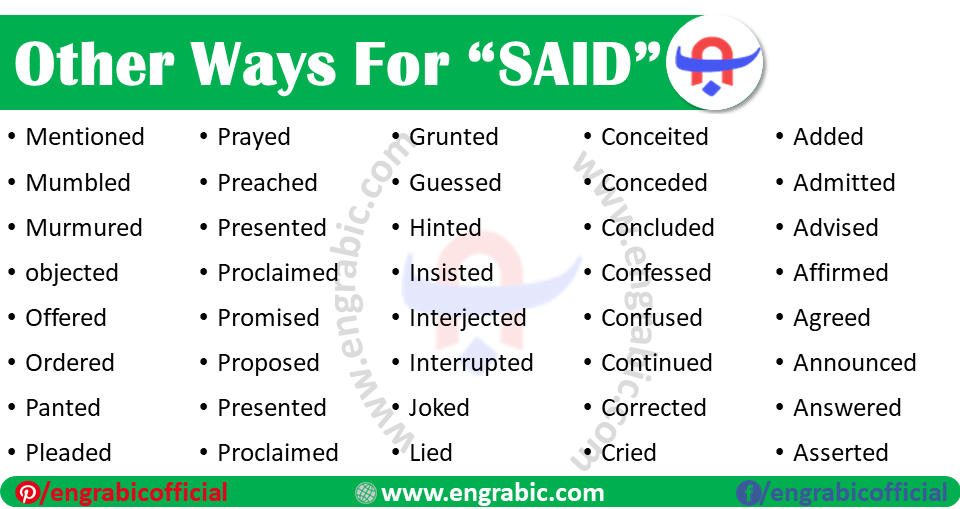 """Here are dialogue words you can use instead of 'said', categorized by the kind of emotion or scenario they convey. 100WAYS TO SAY""""SAID"""". 1. acknowledged. 2. added. 3. admitted. 4. advised. 5. affirmed. 6. agreed. 7. announced. 8. answered. Howto use """"said"""" correctly in a story, what to use instead of it, and otherwaysto conveyhowa word or line of dialogue wassaid."""
