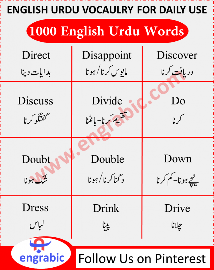 Learn 1000 Basic English Urdu Words here. Find Urdu Words in our Urdu to English Dictionary. English to Urdu Dictionary, English to Urdu Words in our online FREE dictionary. Find Definitions,synonyms,forms of verbs and sentences. This is the list of 1000 Core English Words and Urdu Words With their meaning in Urdu and English