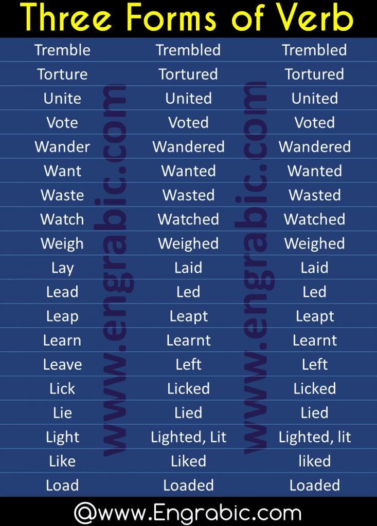 Irregular Verbs With Urdu Meanings Verb Forms Engrabic