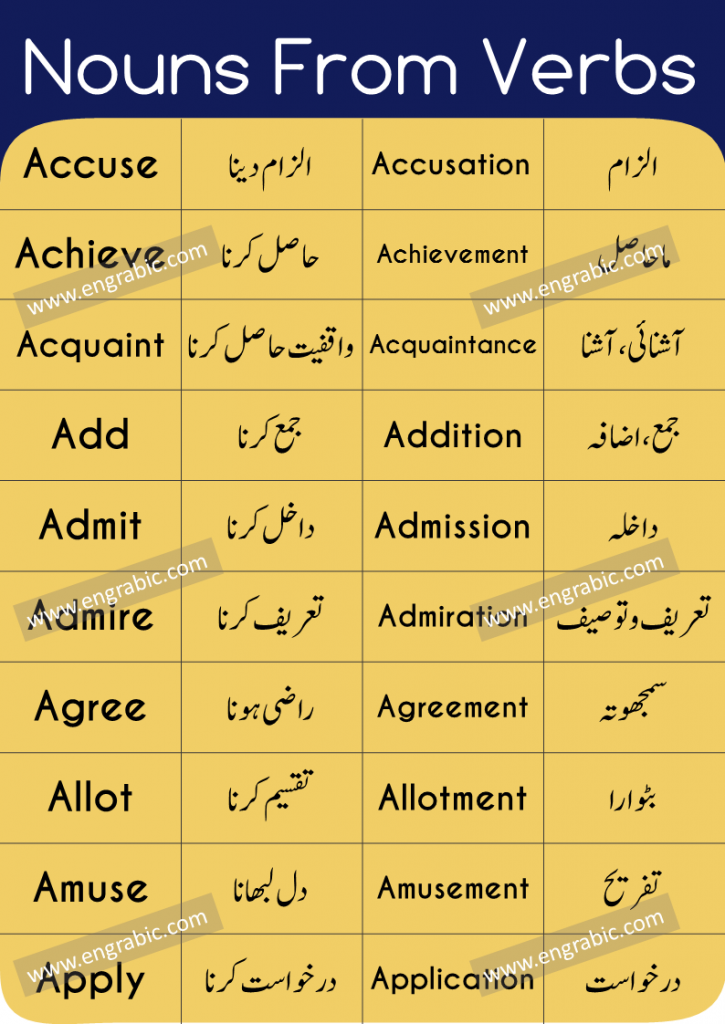 Nouns may be formed from verbs, adjectives or other nouns. The forms are often Latin or Greek in origin. There is no simple rule for adding suffixes, but there are patterns. List of English verbs, nouns, adjectives, adverbs, online tutorial to English language, excellent resource for English nouns, learn nouns, adjectives list. You can form nouns from verbs by adding an appropriate suffix. Examples: arrive - arrival exist - existence inform. Here is the list of 200 Examples of Verbs converted into Nouns.
