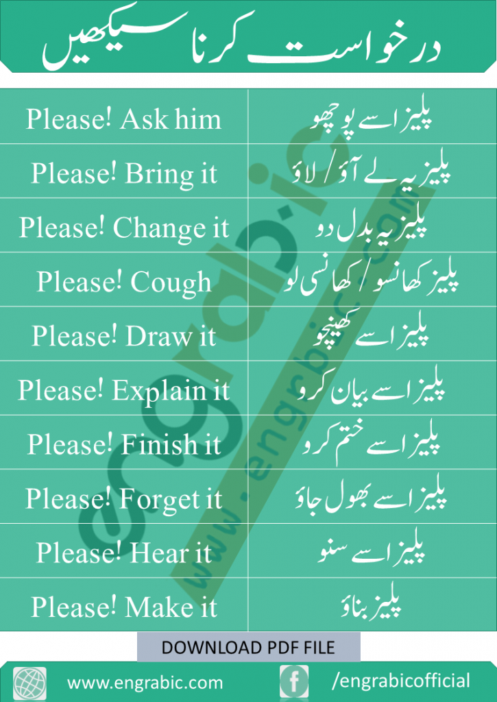 Sentences which we can use for request. Here is a list of 200 short English Urdu sentences used to request someone to perform a task.