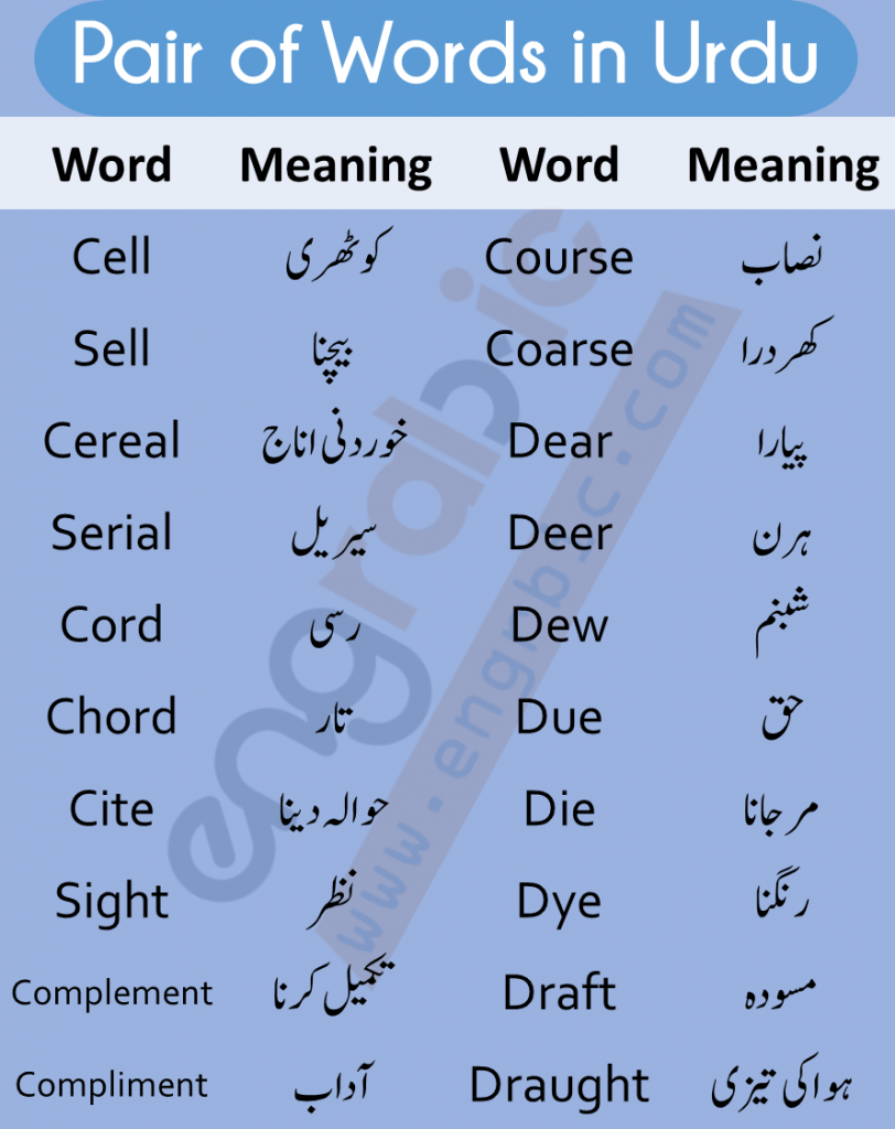 Homonyms/Pair of Wordare that sound the same when pronounced, but are spelled differently and have different meanings. ... They inevitably interchange thewords loose and lose while writing. The purpose of thepair of words is to enhance the vocabulary. You should try to understand their meanings and correct usage. Pair of words for CSS, IELTS, 1st year, 2nd year and metric.