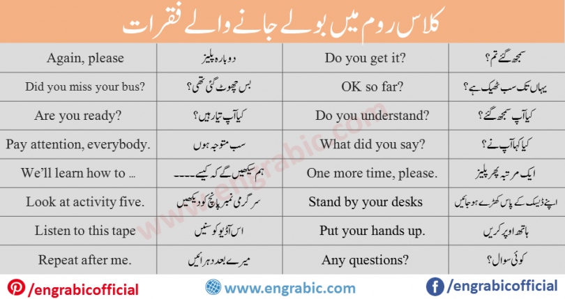 The language spoken in the lessons is English. Here are somephrasesaboutclassroom language you should know, understand, or be able to use in classroom. This article will discuss 200 examples of phrasesused in theclassroom. We must be familiar of these phrases and sentences.