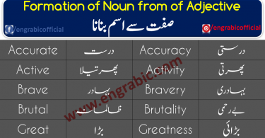 Adjectivesand verbs can be turned intonouns, for example happy ... The suffix –ness formsnouns from adjectivesand it will become happiness.Here is the list of 100 nouns transformed into adjectives along with translation in Urdu. This list will help you learn English Grammar and English Lessons easily. You can also download PDF containing 1200 Nouns and Verbs translated into Adjectives.