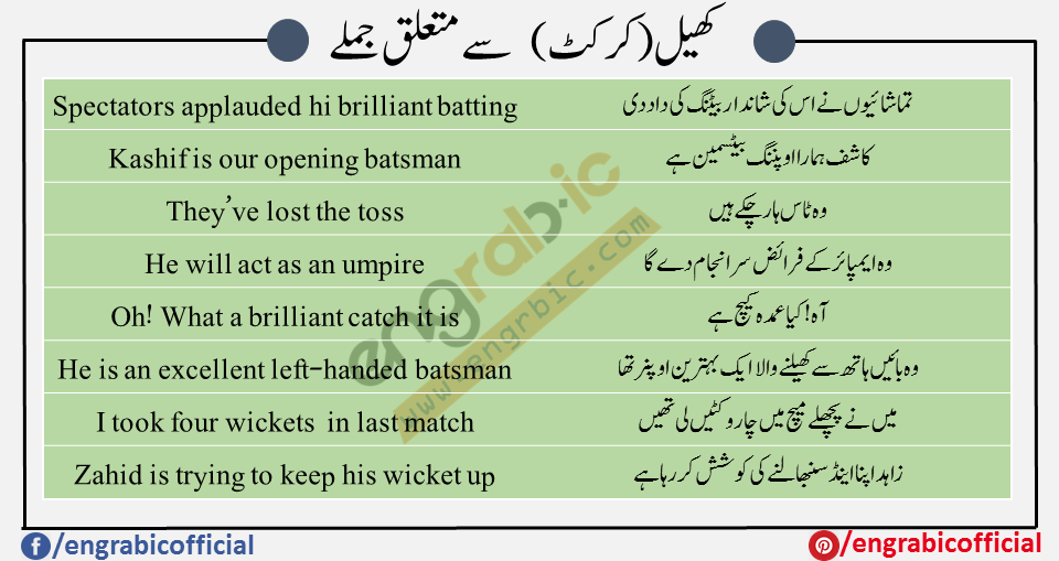 """Cricket is a game of bat and bowl having two teams, consisting of 11 players on each side. The bat is used to hit the ball and make runs, and the bowler throws ball at the batsman; who in turn hits the ball to make runs. It is played on the field with a rectangular clearing at the center called """"pitch"""".It is one of the very old games such as football, tennis, badminton etc. It is judged by two people on the field called """"umpires"""" added with a third umpire who sits outside the ground and also a match referee who is the ethical officer of a match."""