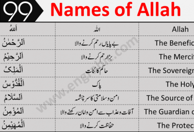 """In Islam Allah is believed to have 99 Names, known as the 99 Names of Allahʾasmāʾu llāhi l-ḥusnā (Arabic:أسماء الله الحسنىBeautiful Names of Allah) They are also called99 Attributes of Allah. The meaning of the names differs among interpretations. """"Abu Hurairah(RA) reported that Allah has ninety-nine Names, i.e., one hundred minus one, and whoever believes in their meanings and acts accordingly, will enter Paradise: and Allah is witr (one) and loves 'the witr' (i.e., odd numbers)."""" —Sahih Bukhari, Vol. 8, Book 75, Hadith 419. Allah's Messenger (ﷺ) said, """"Allah has ninety-nine Names, one-hundred less one; and he who memorized them all by heart will enter Paradise."""" —Sahih Bukhari, Vol. 9, Book 93, Hadith 489."""