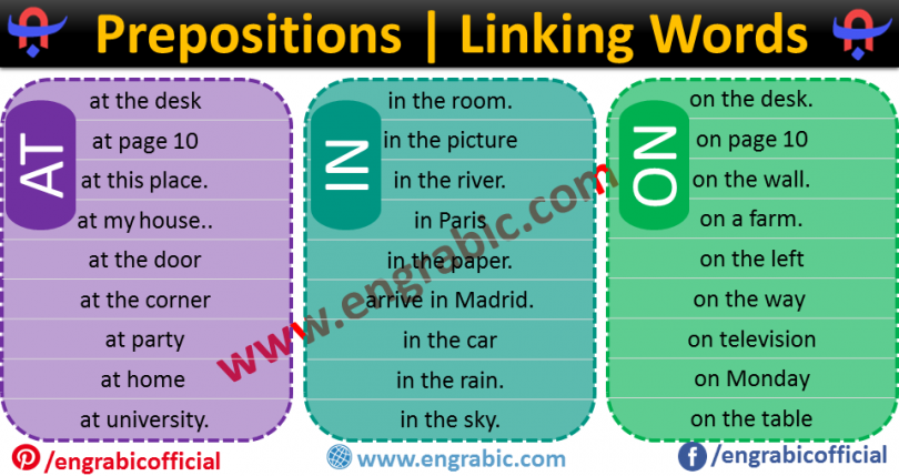 A preposition is a word that expresses position. It helps in showing the connection between the subject (noun or pronoun) and the rest of the words in a sentence. Different types of prepositions give us different kinds of information. Prepositions oftime, place,andmanner,show uswhen, where,orhowsomething happens in a sentence. Some preposition can be used to express more than one situation