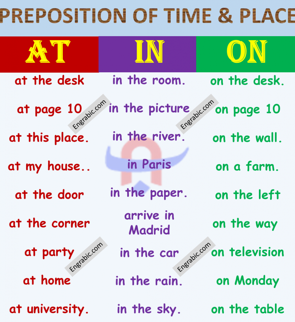 A preposition is a word that expresses position. It helps in showing the connection between the subject (noun or pronoun) and the rest of the words in a sentence. Different types of prepositions give us different kinds of information. Prepositions oftime, place,andmanner,show uswhen, where,orhowsomething happens in a sentence. Some preposition can be used to express more than one situation.