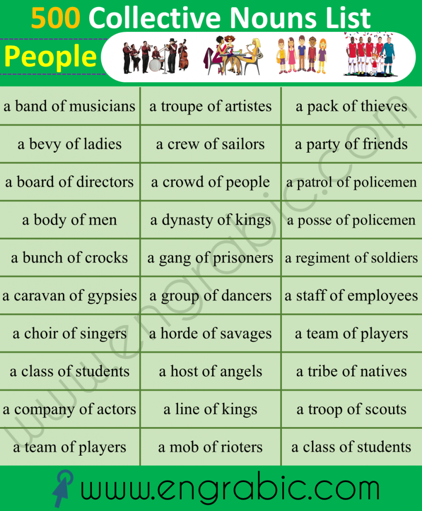Collective Nounsare used to describe a group of persons, animals, or thing. This article helps you learn detailedlistofcollective nounswithPDF lesson. The table below shows a longlistofcollective nouns used in English.