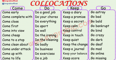 A familiar grouping of words which appears together because of their habitual use and thus creating the same meaning is called collocation. Two words that often go together, such as light sleeper or early riser are an example of collocation.  English has a number of common collocations. Alphabetical List of Collocations.