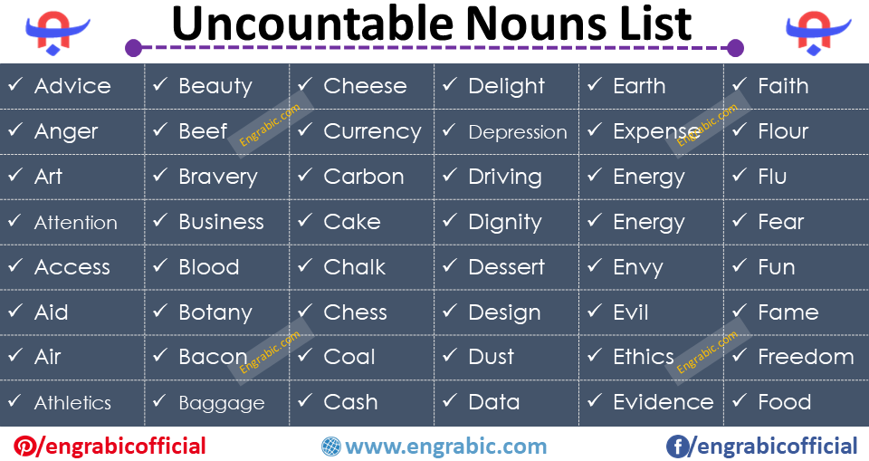 Countable nouns are the things that we can count, e.g. an apple, two apples, three apples. Uncountable nounsare for the things that we cannot count with numbers. They may be the names for abstract ideas or qualities or for physical objects that are too small or too amorphous to be counted (liquids, powders, gases, etc.).Uncountable nouns are used with a singular verb. Here as a comprehensive list of Countable and Uncountable Nouns.