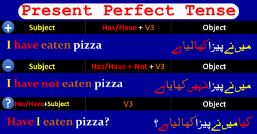 The present perfect is a verb tense which is used to show that an action has taken place once or many times before now. The present perfect is most frequently used to talk about experiences or changes that have taken place, but there are other less common uses as well. Read on for detailed descriptions, examples, and present perfect exercises.