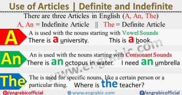 Articles A-AN-THE definition The indefinite articles A/AN are used when talking about a general or non-specific noun. Where is a teacher? A book is on the table. Did you bring a cake? But unlike the definite article, A/AN can only be used with singular countable nouns. We can't say a teachers, a books, a cakes. Instead we use the definite article: the teachers, the books, the cake