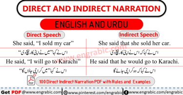 Direct and Indirect Speech with Rules and 100 Examples in English and Urdu - PDF Form is Available