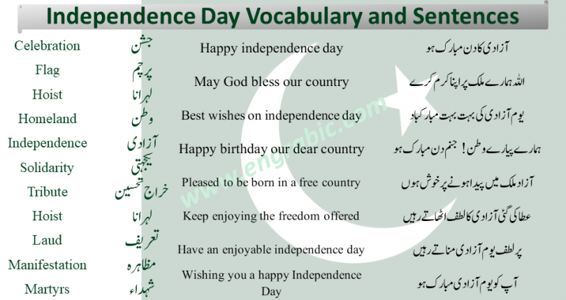 Independence day vocabulary and sentences in English and Urdu. Independence Day wishes with vocabulary words.