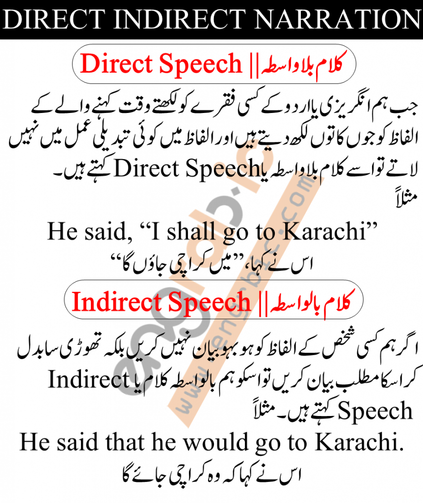 Direct and Indirect Speech Definition with rules and Examples in Urdu and English