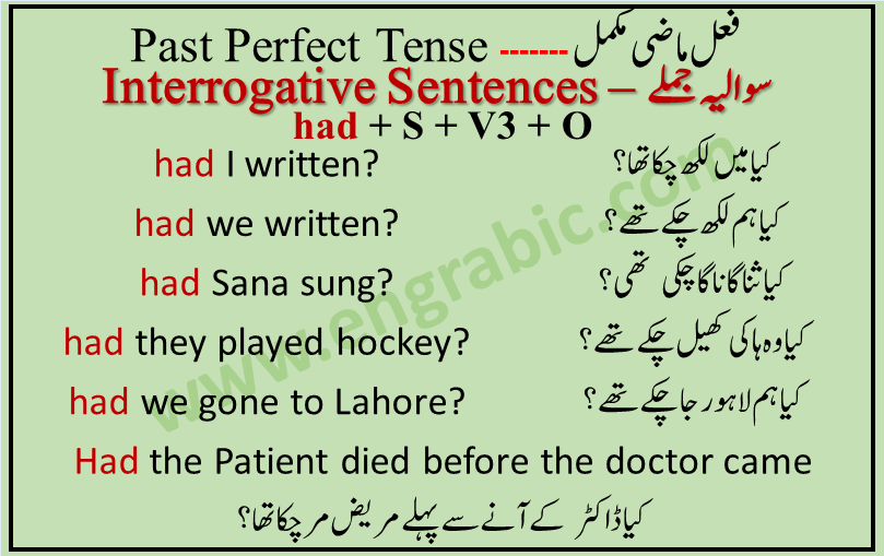 Interrogative Sentences are made by inverting subject and helping verbs. In interrogative sentences, helping verb is placed in the beginning of sentence. had + subject + v3 + object