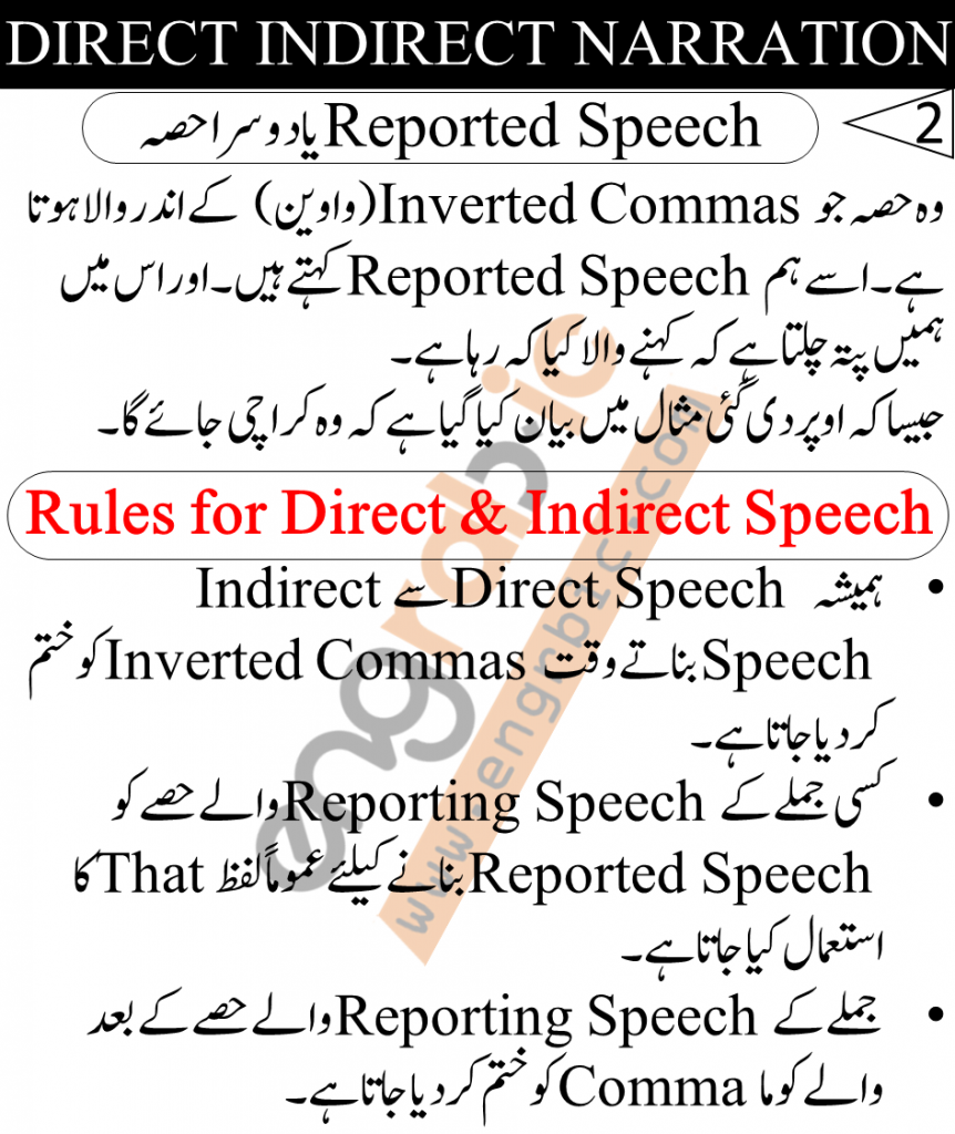 Rules for Direct and Indirect Speech with Examples and Sentences in English and Urdu
