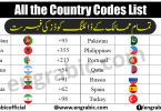 Countrycallingcodesorcountrydial-incodesare telephone number prefixes for reaching telephone subscribers in the networks of the membercountriesor regions of theInternationalTelecommunication Union (ITU). Thecodes are defined by the ITU-T in standards E. 123 and E. These are short alphabetic or numericgeographicalcodes which are developed to represent countriesanddependent areas, for data processingandcommunications. Several different systems have been developed to do this. The termcountry codefrequently refers toISO 3166-1 alpha-2or international dialing codes, theE.164country calling codes.